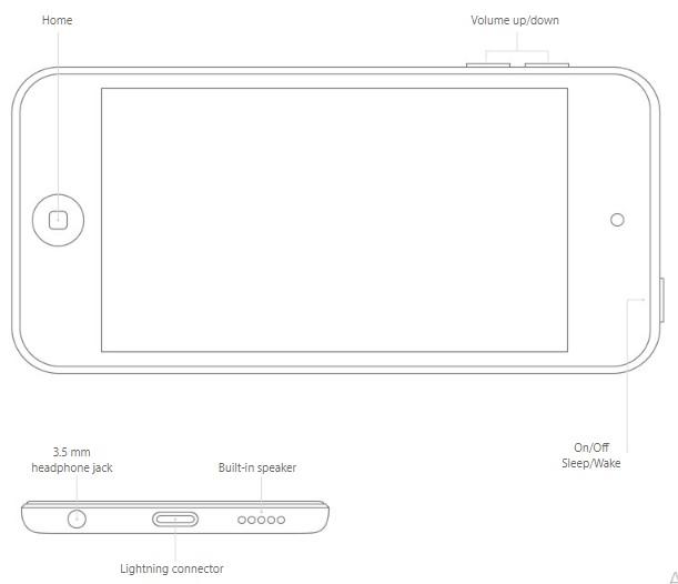 Repairs of iPad, iPod ,iPhone, Globoedge solutions, nairobi Kenya